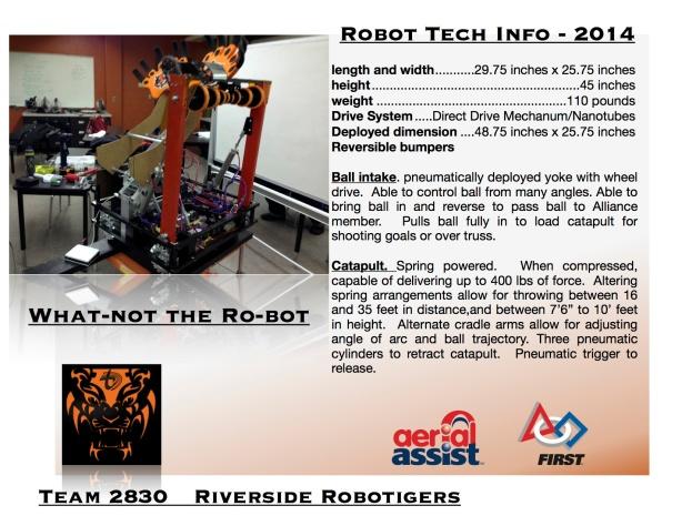 tech info card